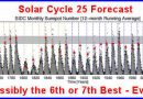 Cycle 25 Prediction – HUGE!